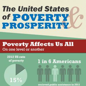 poverty_prosperity_300